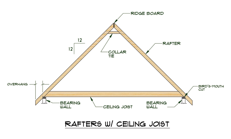 Franz shed roof designs trusses for Where to buy trusses