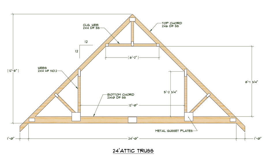 Attic Roof Truss Design