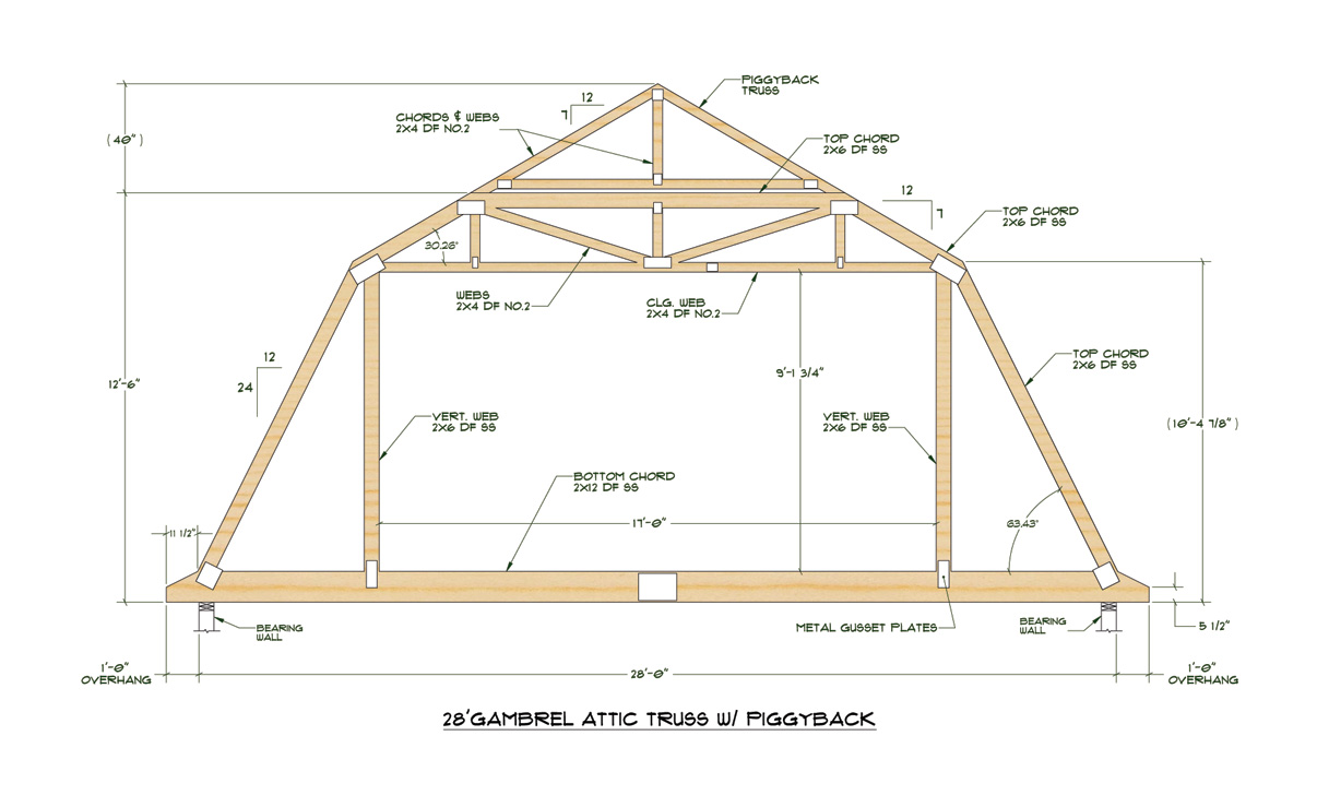Mk shed gambrel roof calculator for Roof truss cost